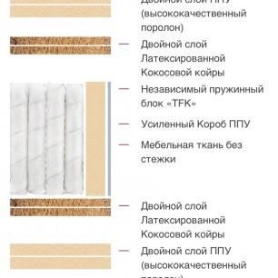 Матрас Gold Элегант №5Б